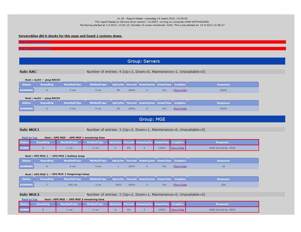 Technical Support Report Template 5482926 Hitori49fo